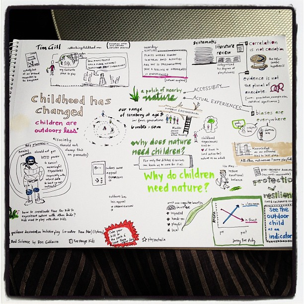 Sketchnote of children and nature talk, 24 Oct 2012, Royal Botanical Gardens, Cranbourne