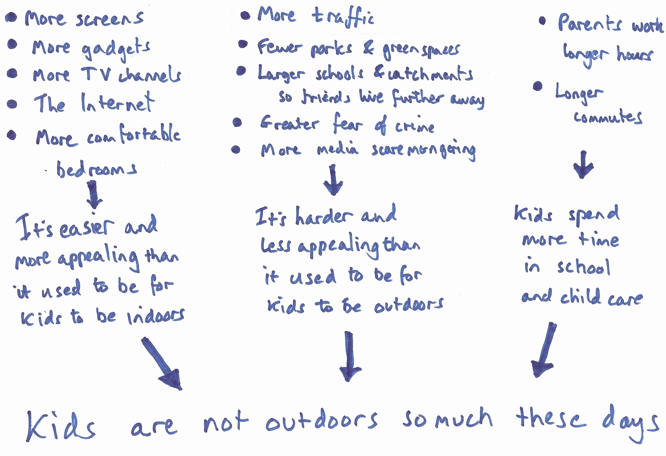 Two stories about why kids are not outdoors so much these days