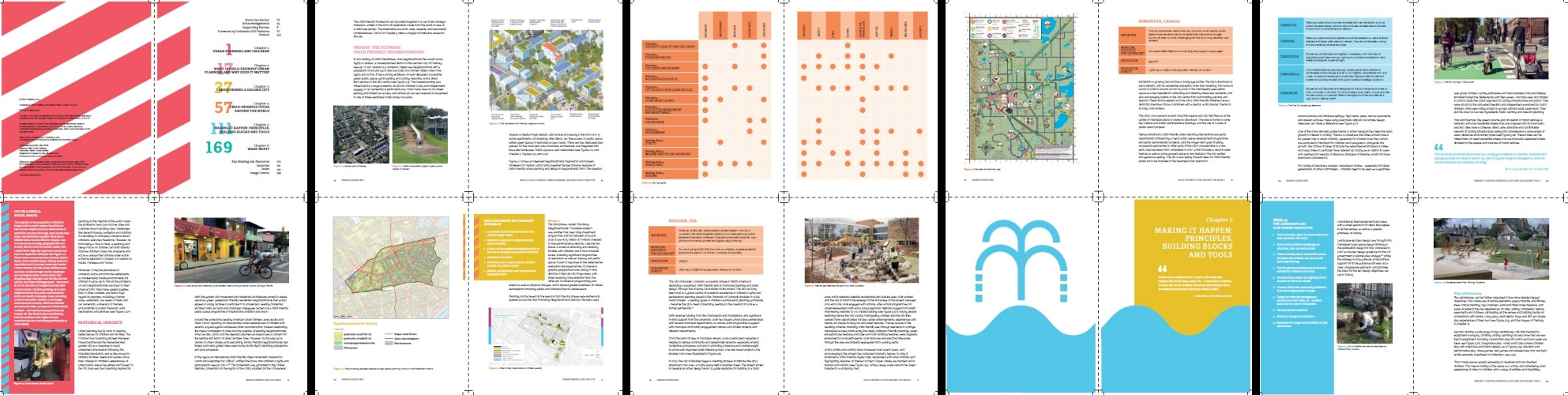 10 2-page spreads from Urban Playground book